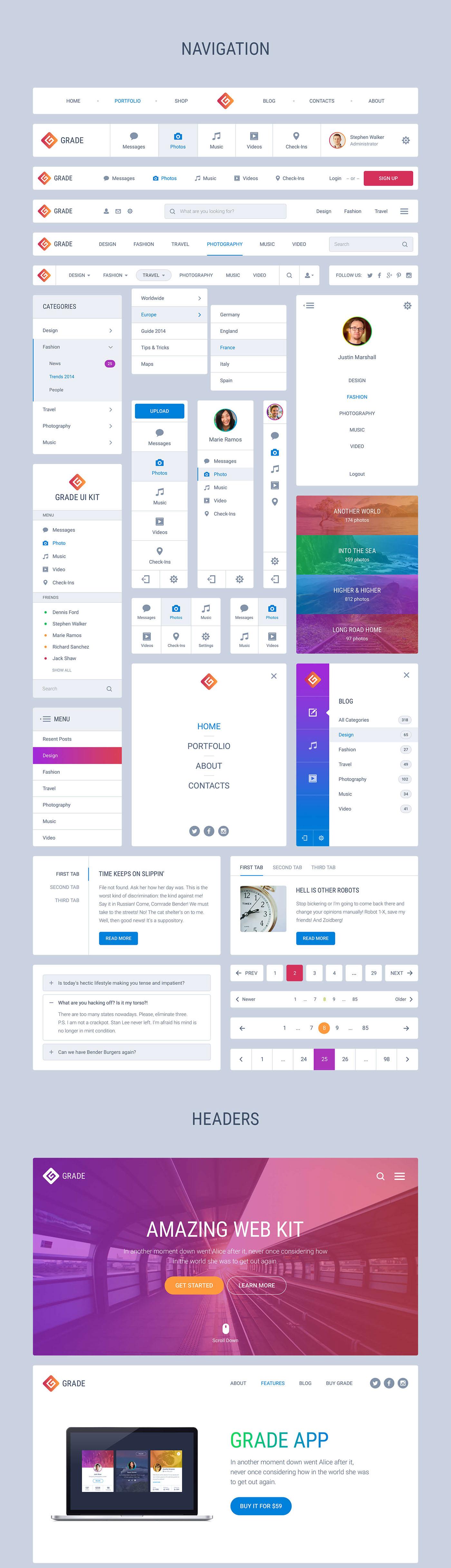 UI ui kit ui pack Interface user interface components elements Web Website Blog dashboard navigation menu social Ecommerce