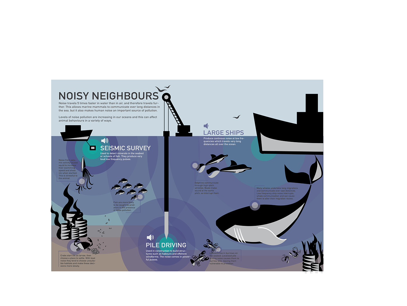Noisy neighbours infographic on behance thank you altavistaventures Gallery