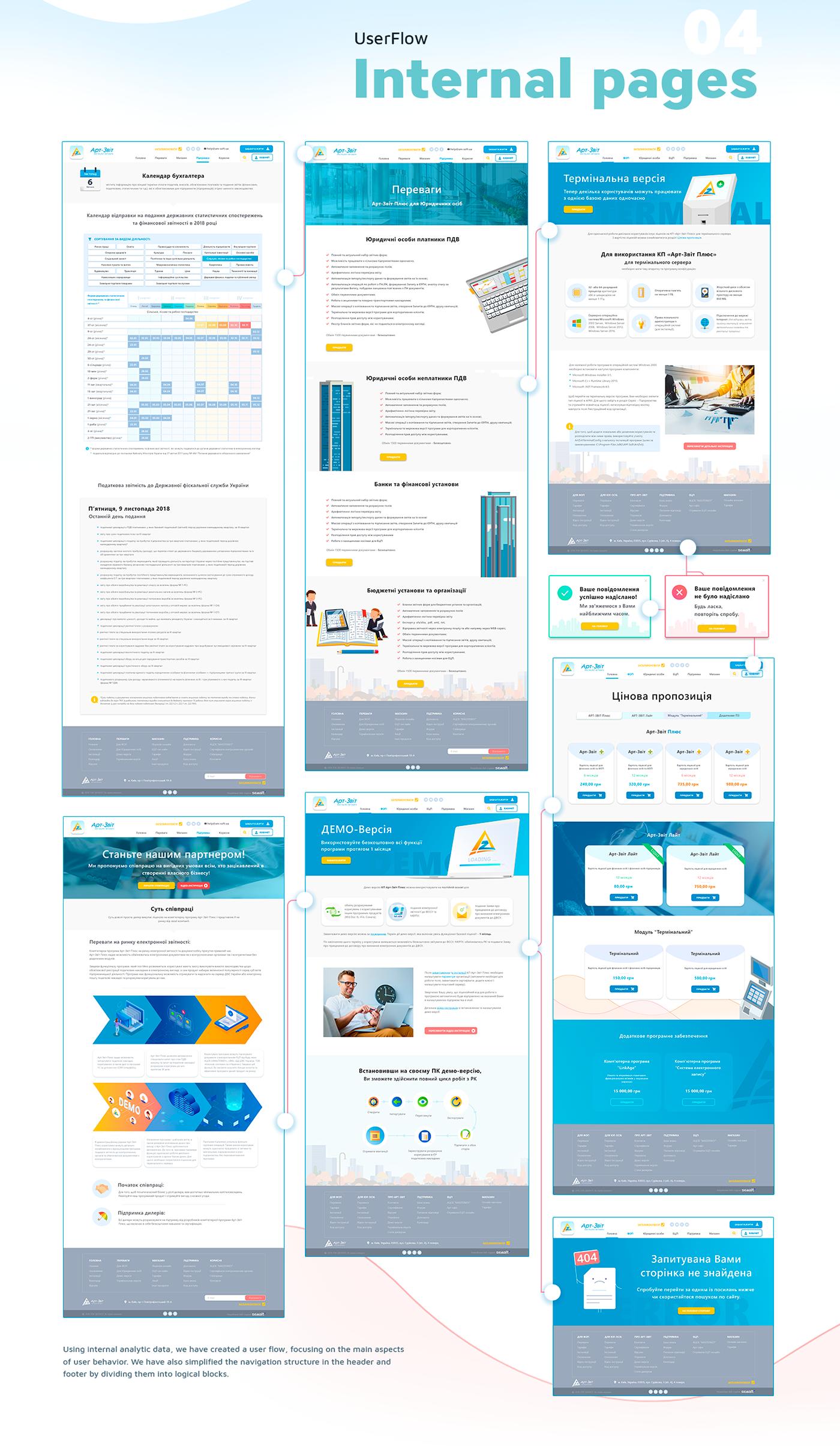 UI ux design interactive grid Web Design  Bookkeeping animation  light big project