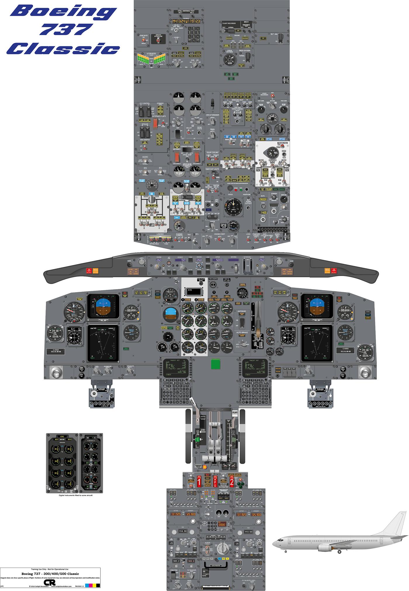 🔥 Delta Virtual Airlines