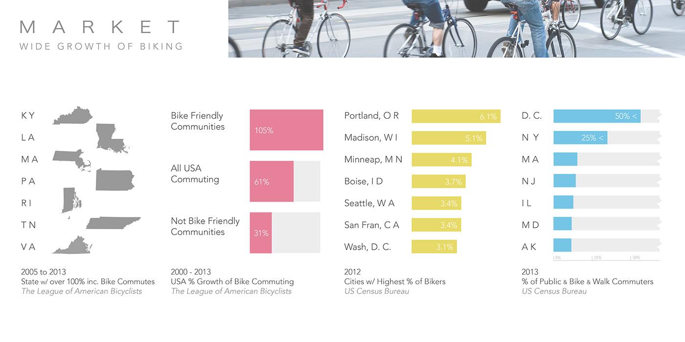 Image may contain: screenshot, abstract and bicycle