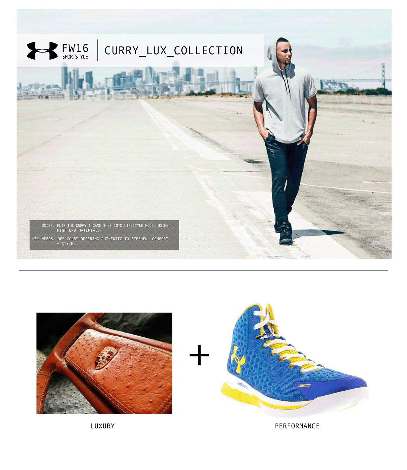 basketball,casual,curry,ed wallace,lifestyle,premium,Under Armour