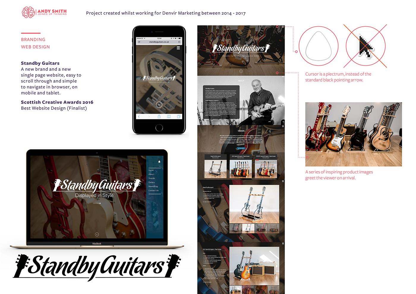Super Design & Identity Portfolio on Behance HB93