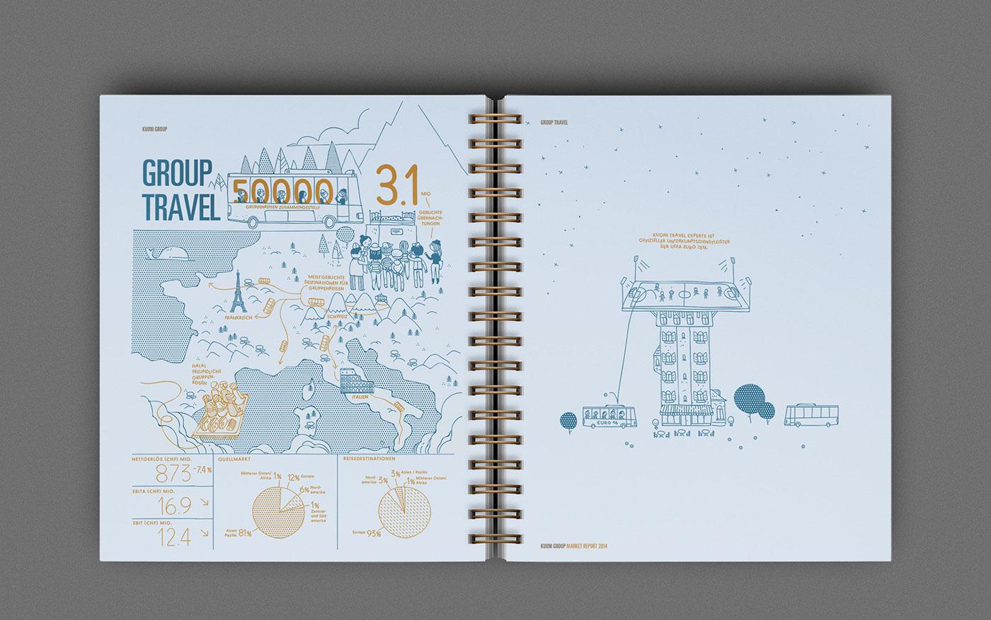 holidays Travel infographics annual report noord Chragi
