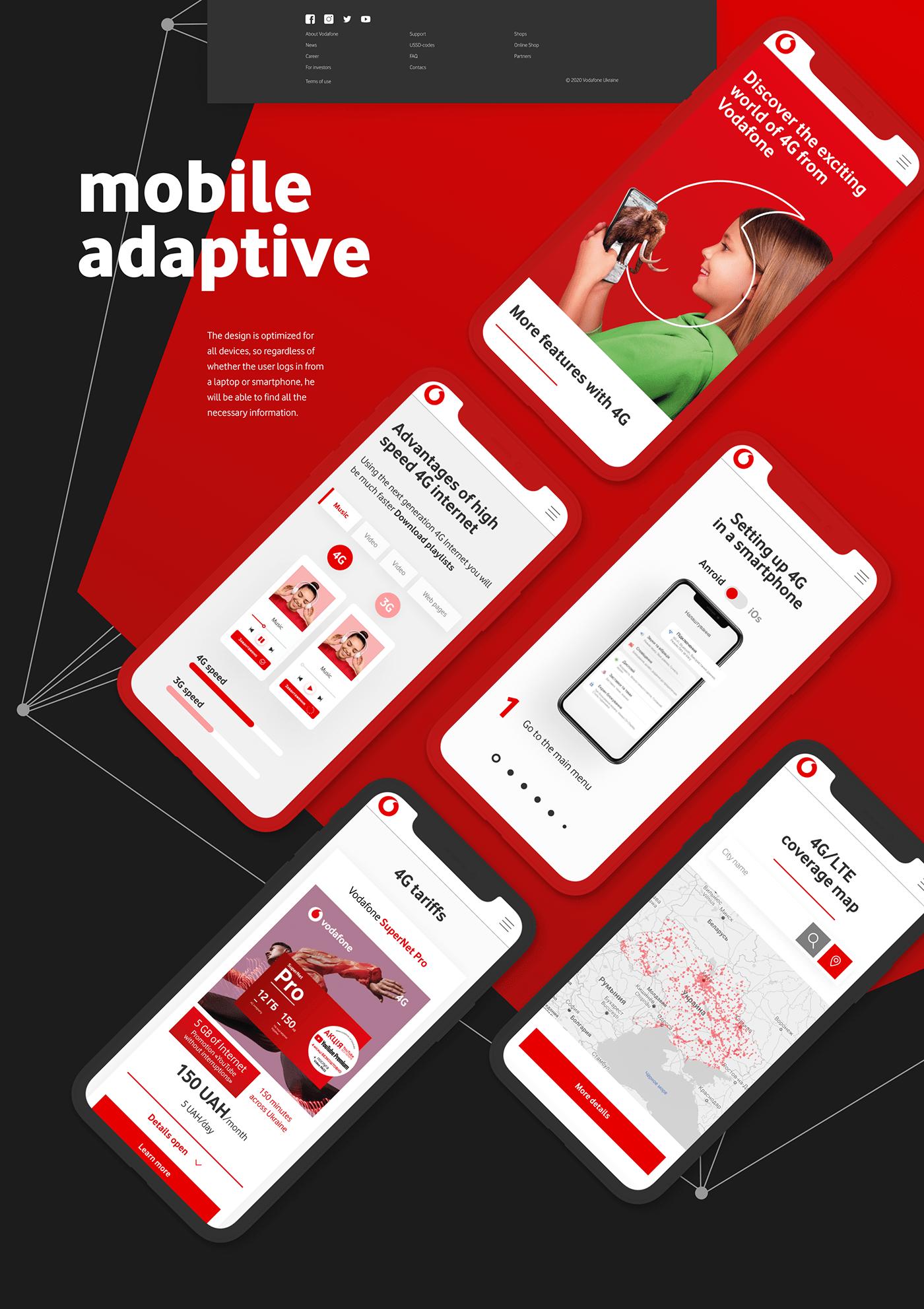 4G Internet animation  design development Interface site UI/UX vis-a-vis vodafone Web