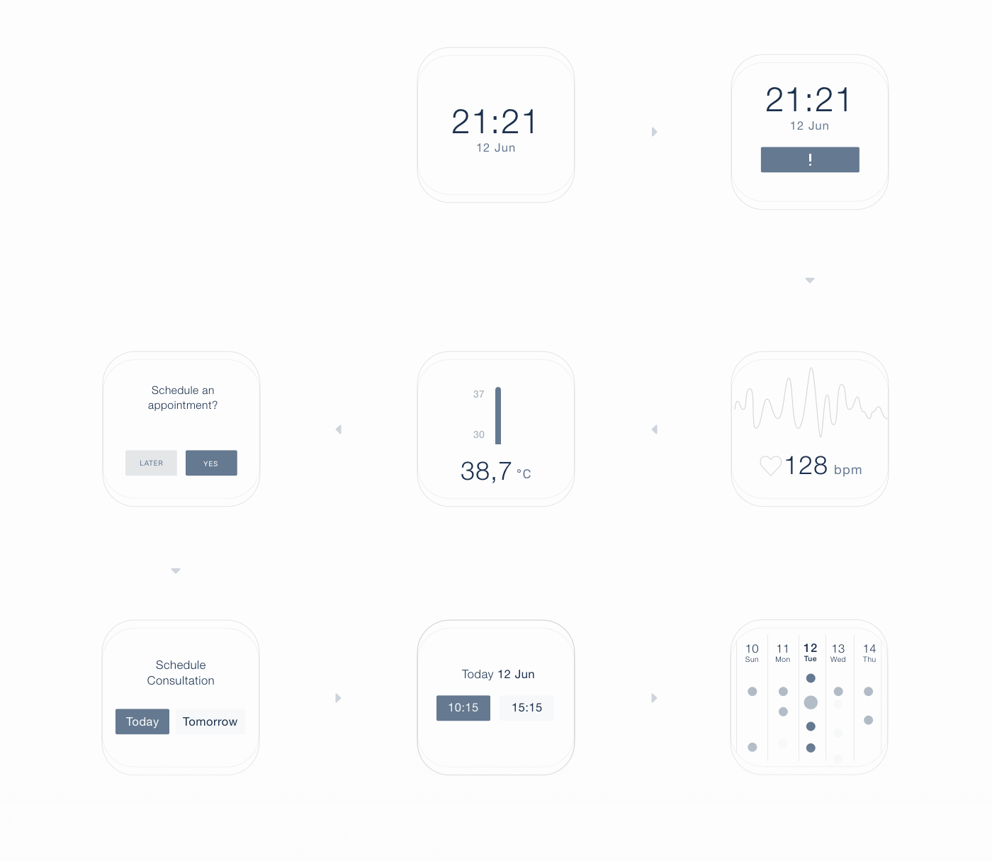 healthcare UI ux dashboard 10Clouds Wearable medical ai blockchain voice interface