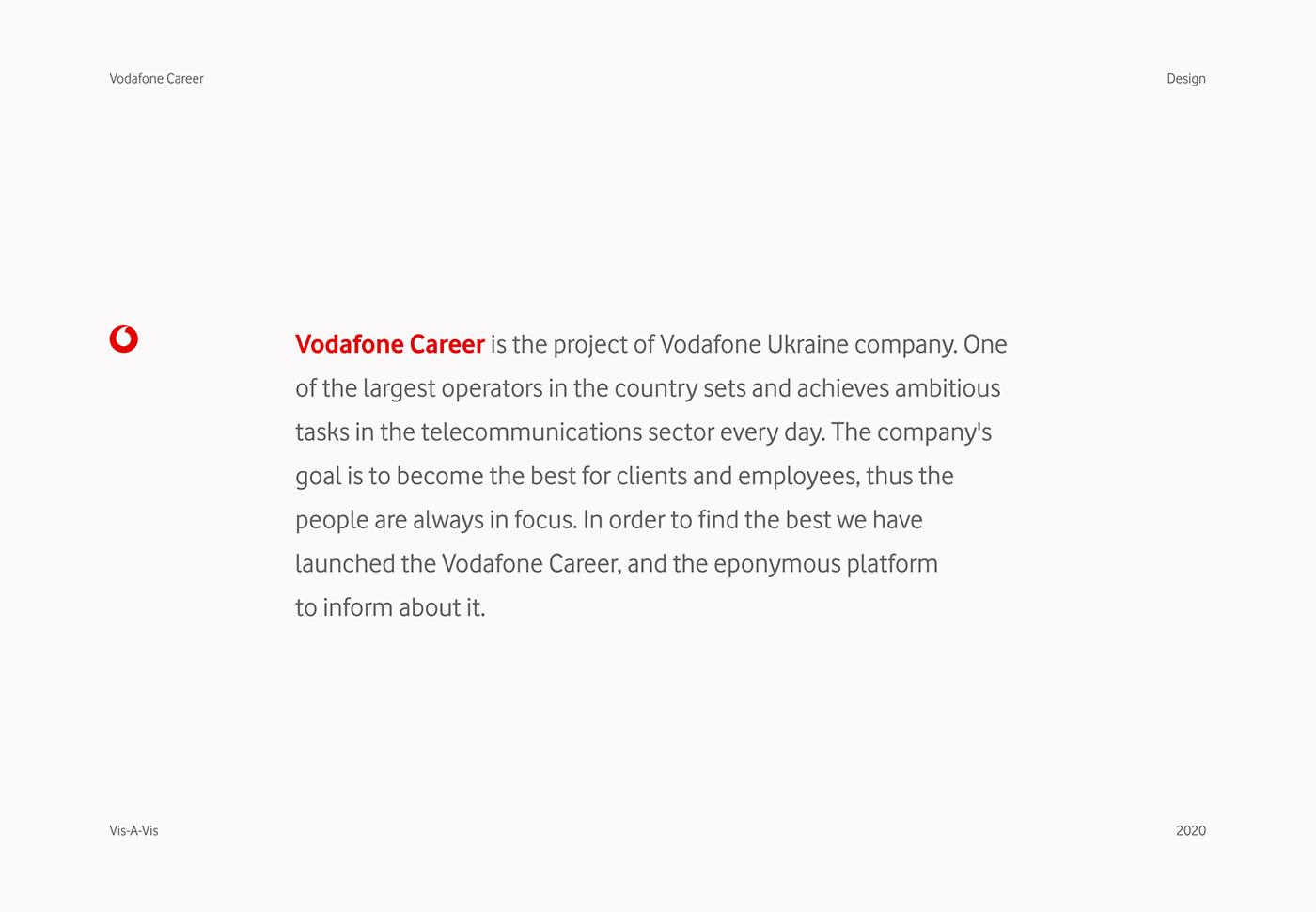 Adaptive career design development Interface site UI/UX vis-a-vis vodafone Web