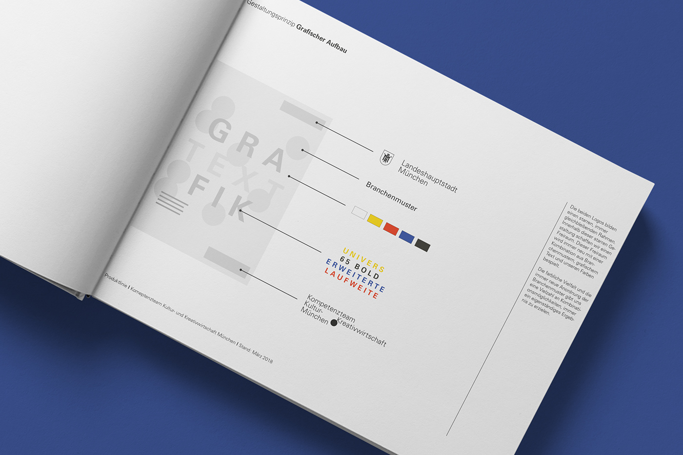 Artdirektion BrandArchitecture concept corporatedesign corporatedesignmanual DesignConcept informationarchtecture logodesign Screendesign text