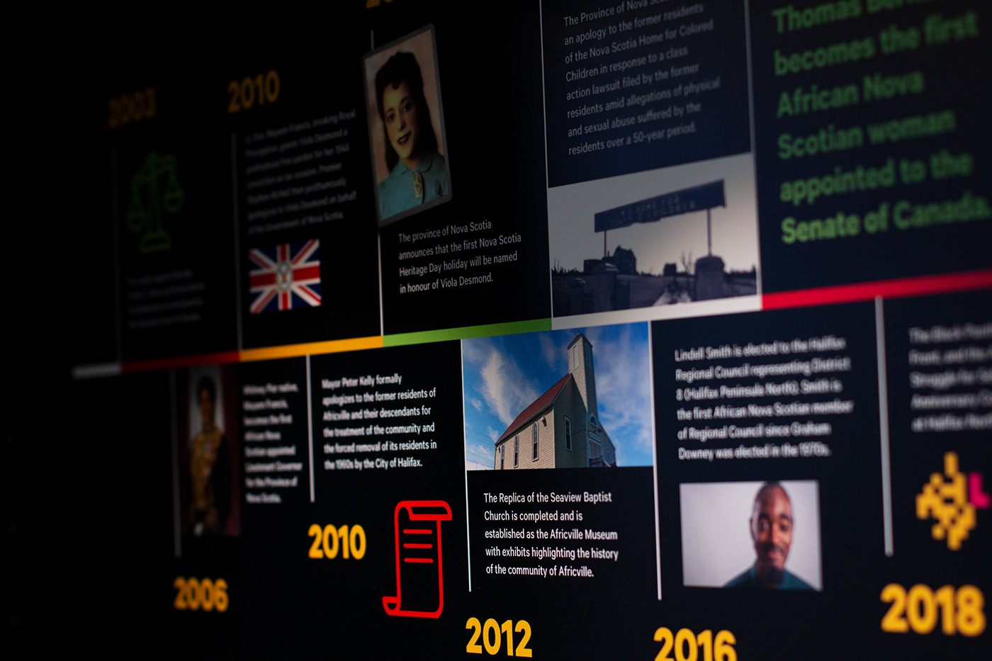 African Heritage Month Timeline Display