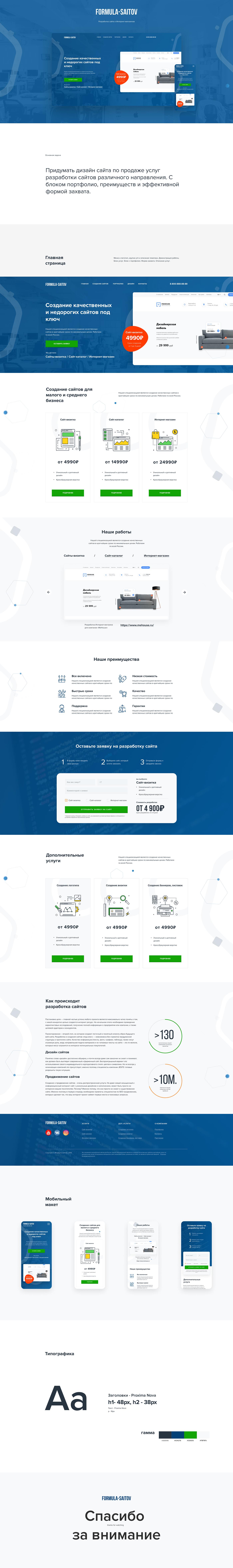 сайт-визитка интернет-магазин