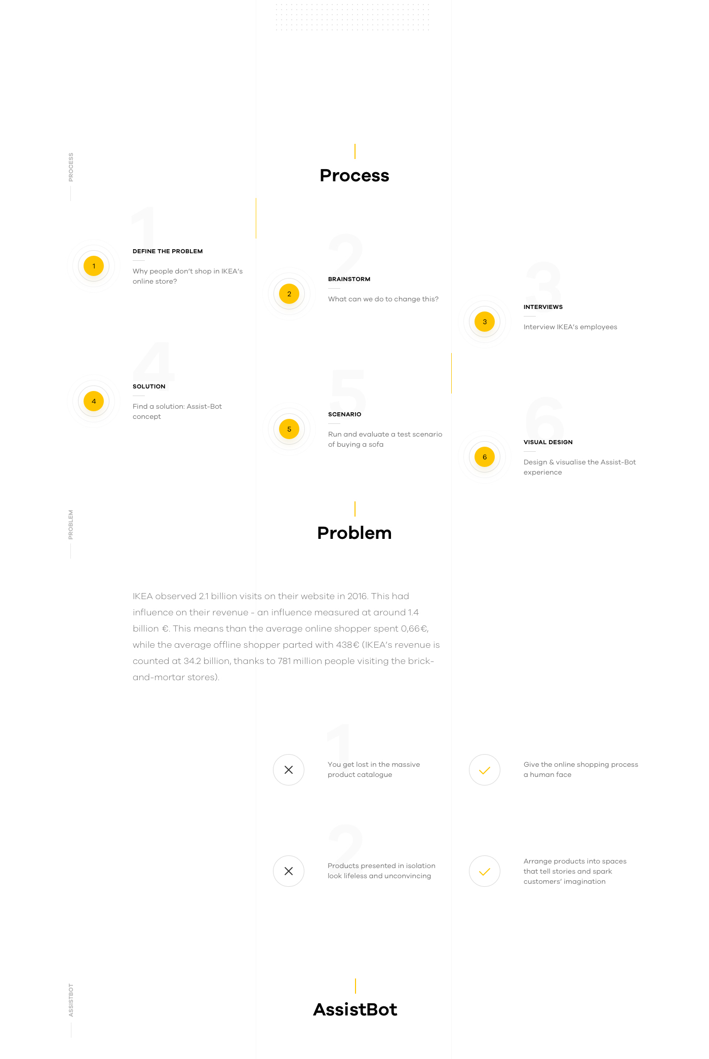 ikea e-commerce concept bot app redesign virtual assistant