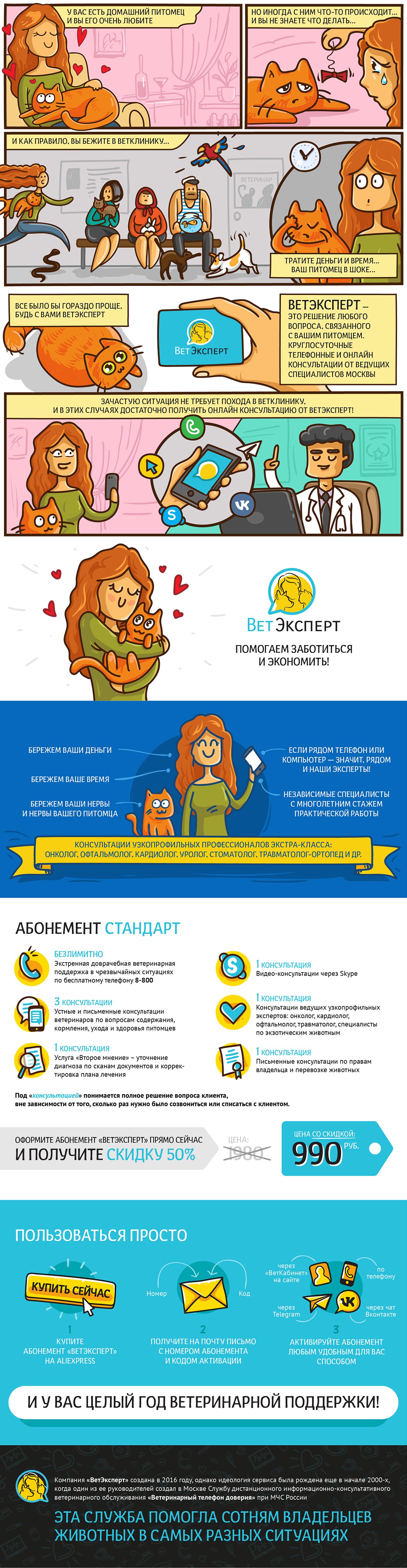 strip comic infographic Visual Marketing инфографика комикс