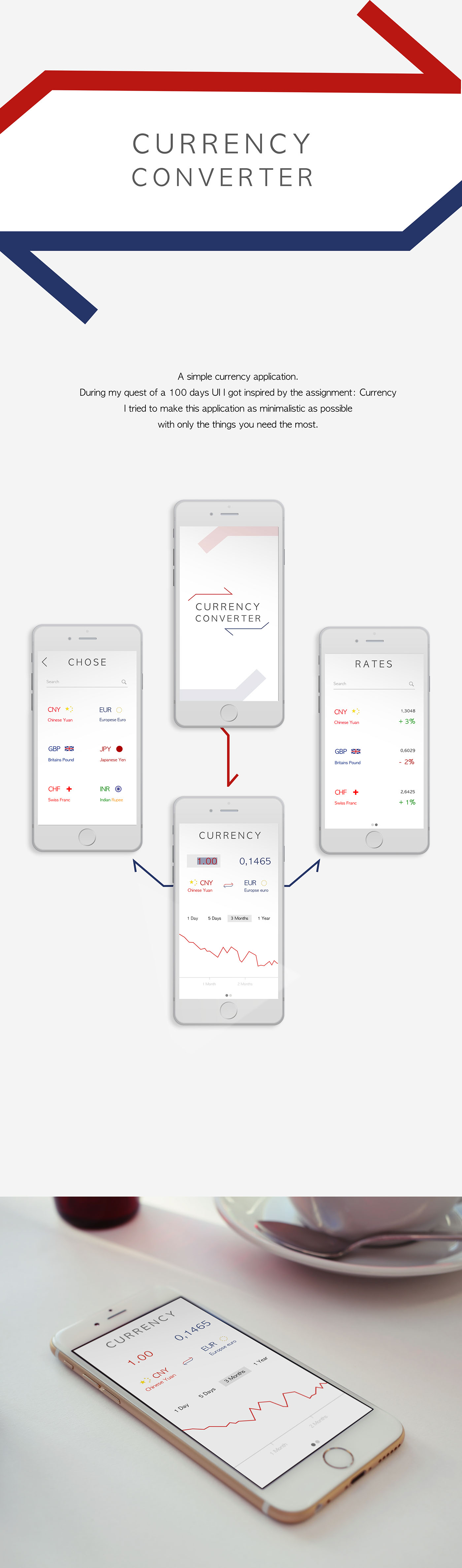 currency application iphone