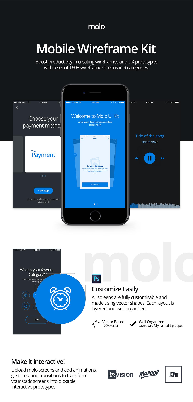 mobile UI kit wireframe ux prototype walkthrough login sign up Ecommerce