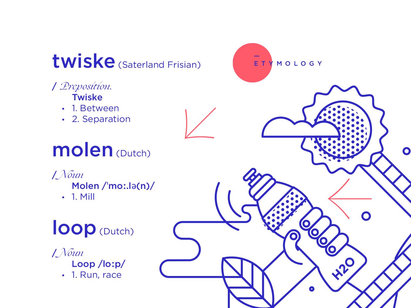 Line art illustration + Etymology
