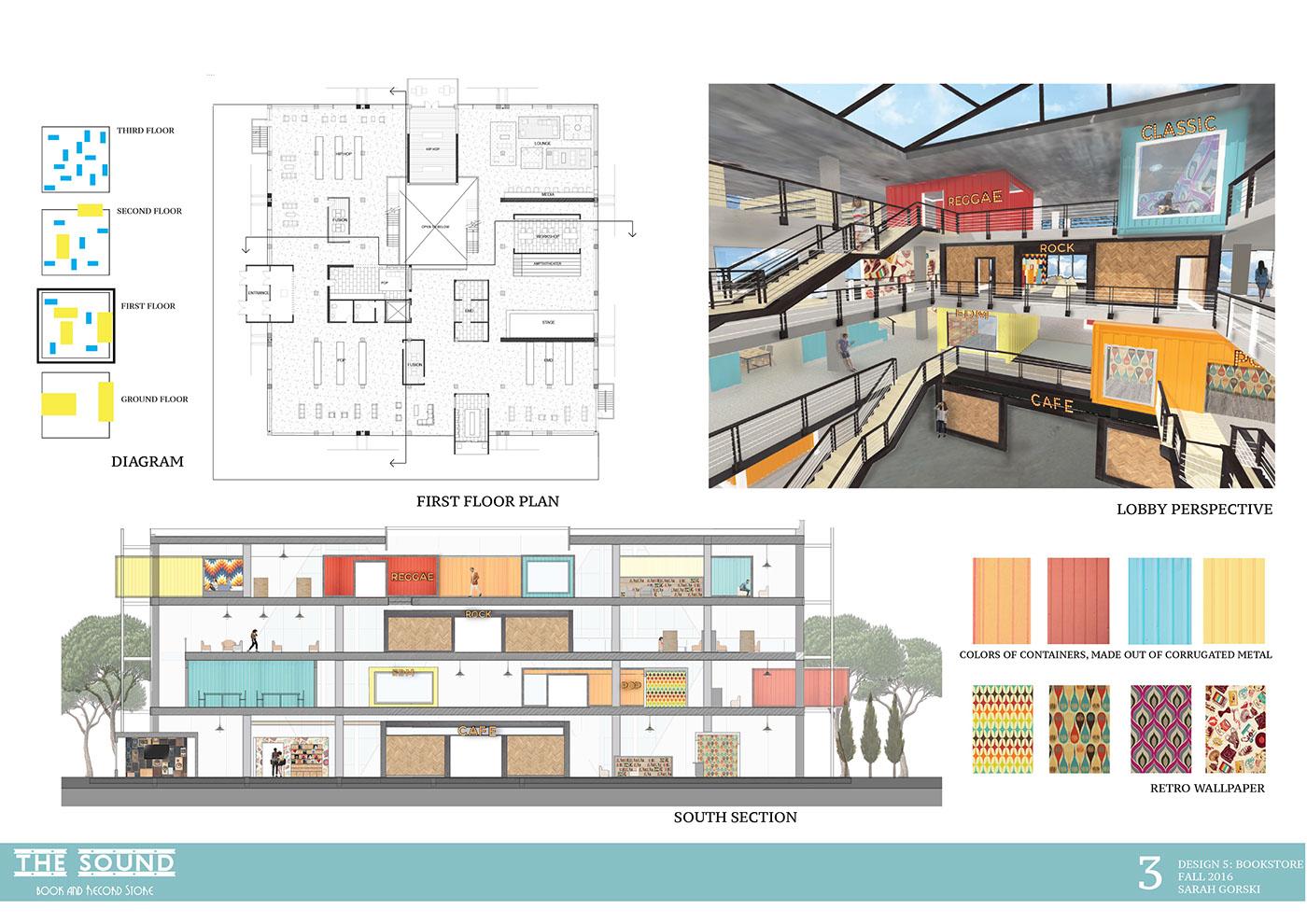 Design 5 Rome Bookstore On Behance