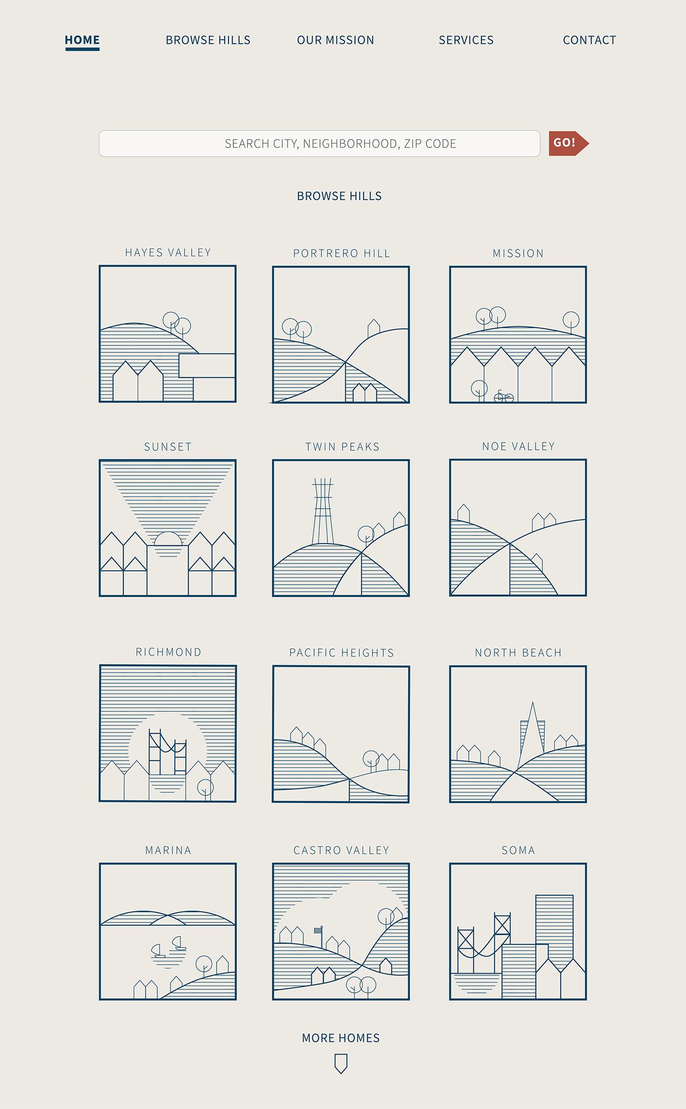Brand Design brand graphic design  icon design  Logo Design Web Design  real estate Style Guide