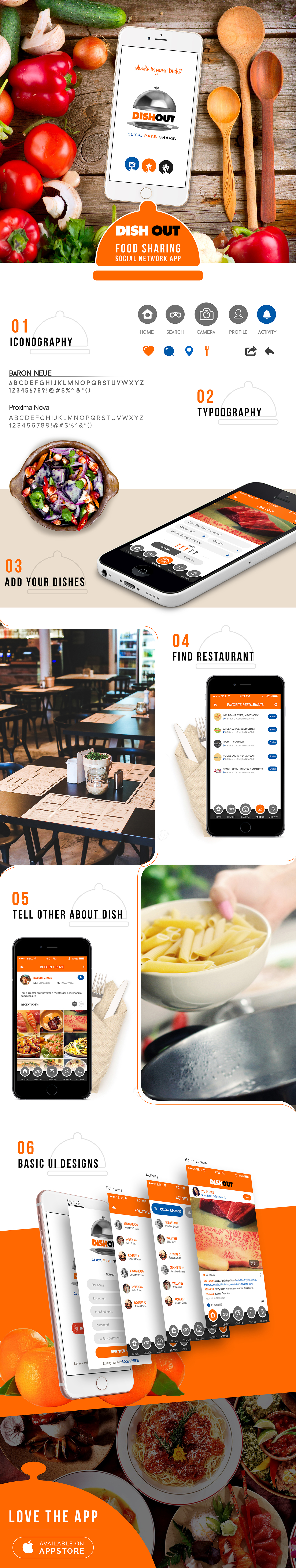 Food sharing social network app on behance dish out is a social networking application which allows foodie users to share the images of their best food dishes either from their favorite restaurant or forumfinder Image collections