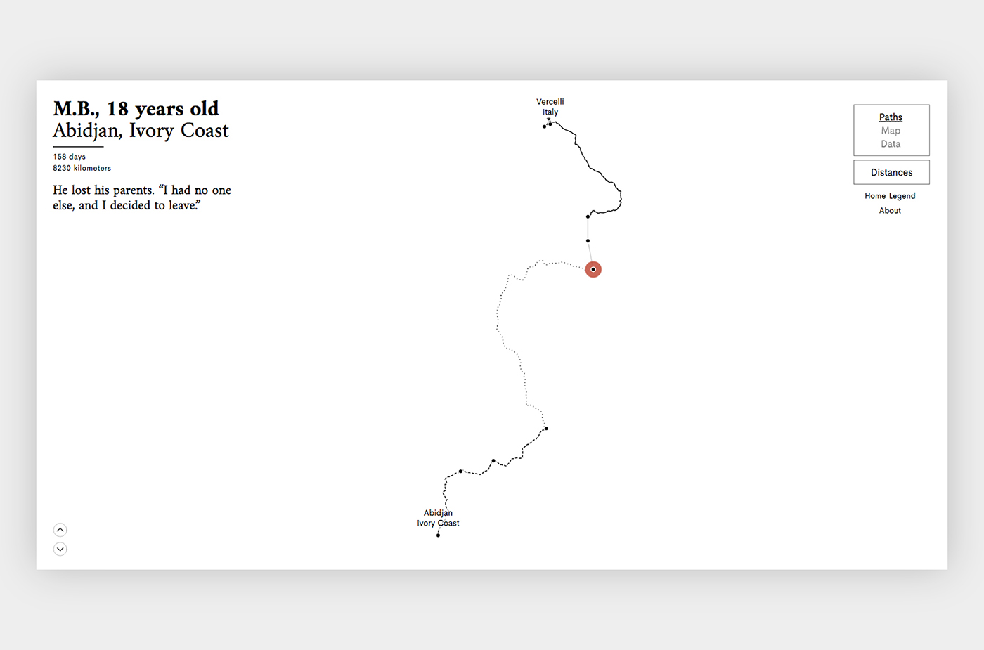 Data DATAVISUALIZATION dataviz infographics map UI