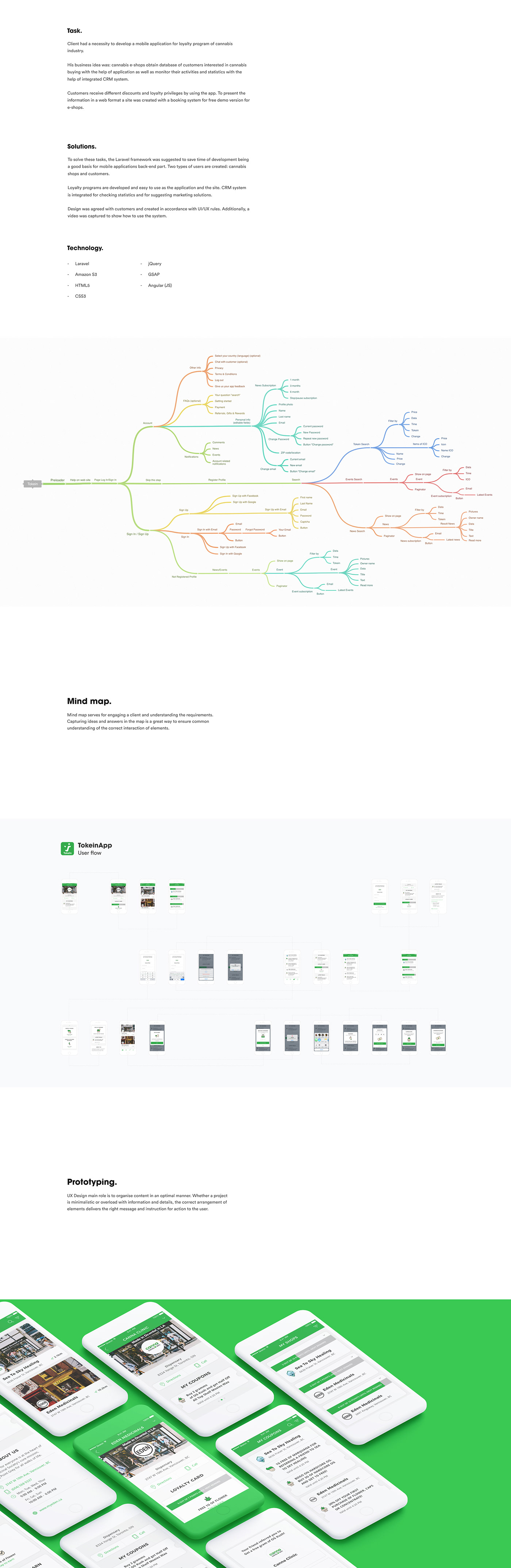 User Experience Design user interface design Web Design  Mobile app wireframing user flow Prototyping design thinking design research adaptive design