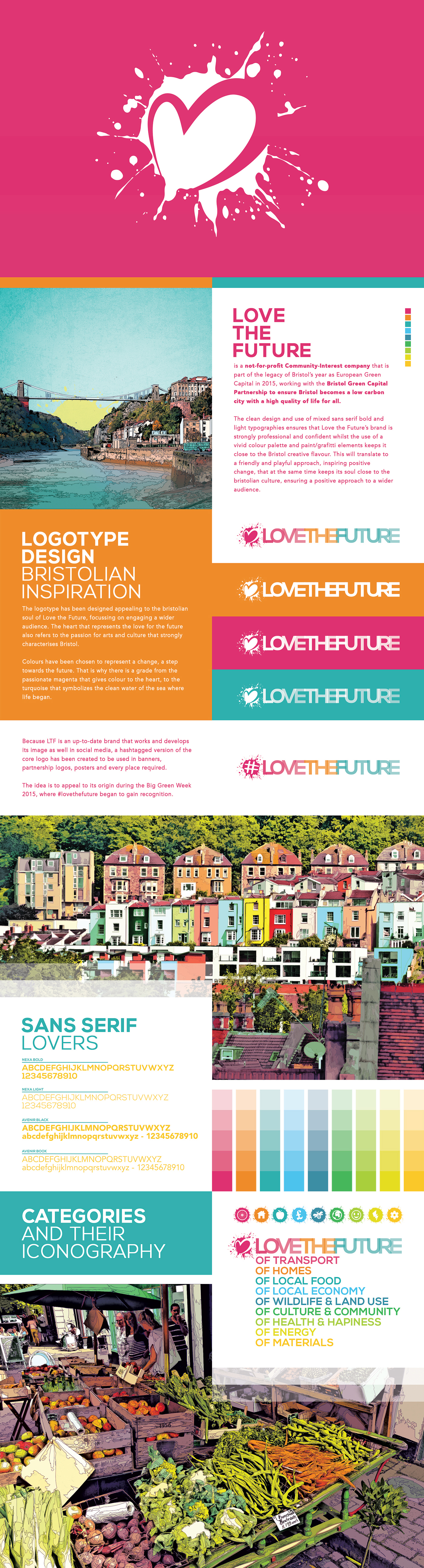 lovethefuture heart future green cic campaign identity Ecology wellbeing social Bristol poster logo media inspire