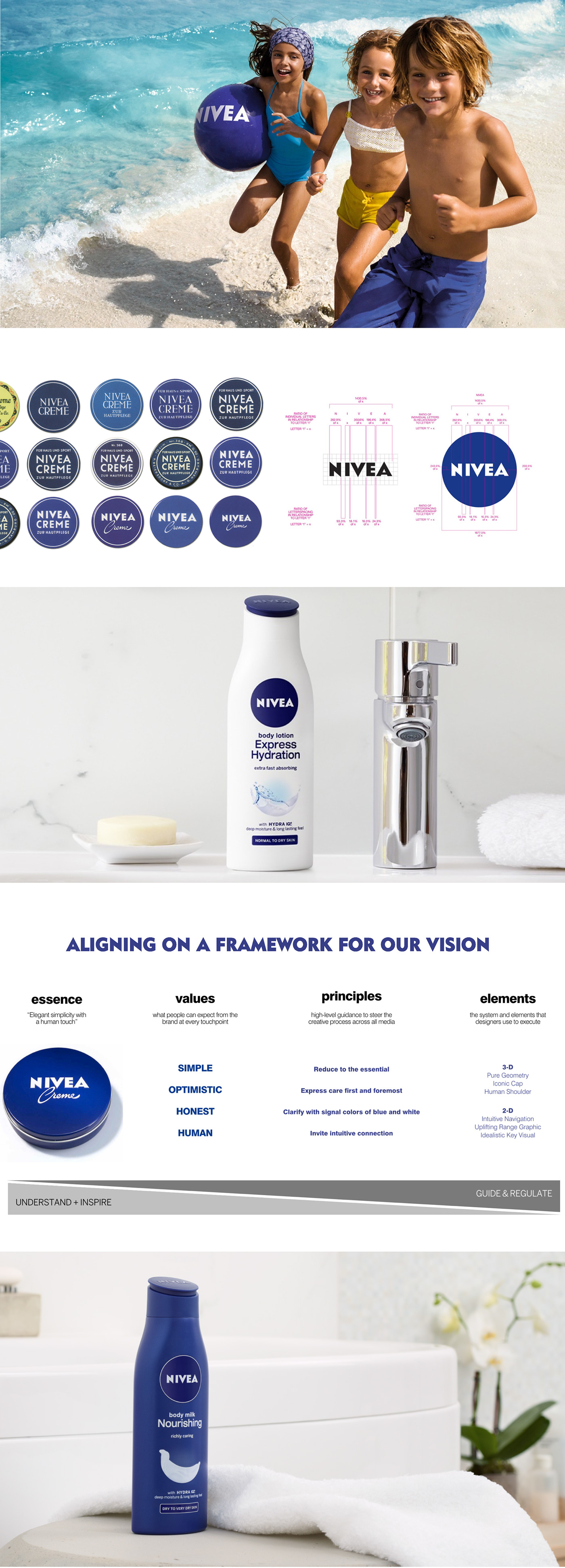 nivea brand management Brand building strategy for nivea a strategic brand management project brand inventory: history, brand elements, marketing programs, secondary association brand exploratory: qualitative research, knowledge structure, cbbe pyramid, conclusion imc plan: determine the communications objectives designing a message message content message structure.