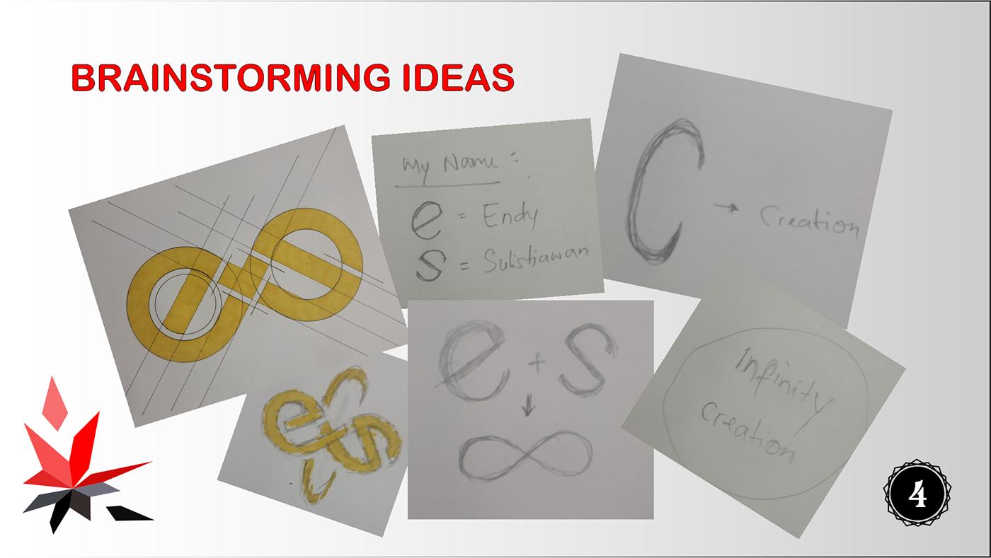 Image may contain: handwriting, drawing and cartoon