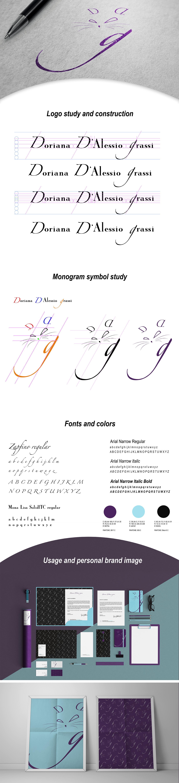 Personal Brand Personal Brand Image brand identity personal brand identity visual identity business card mock up pattern logo designer