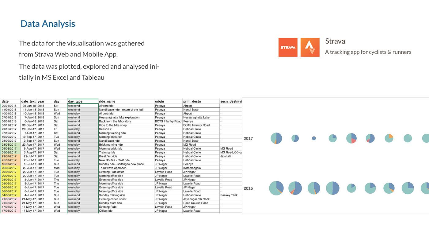 DATAVISUALIZATION personaldata information design dataviz infographic print design  Data Exploration data design adobeawards