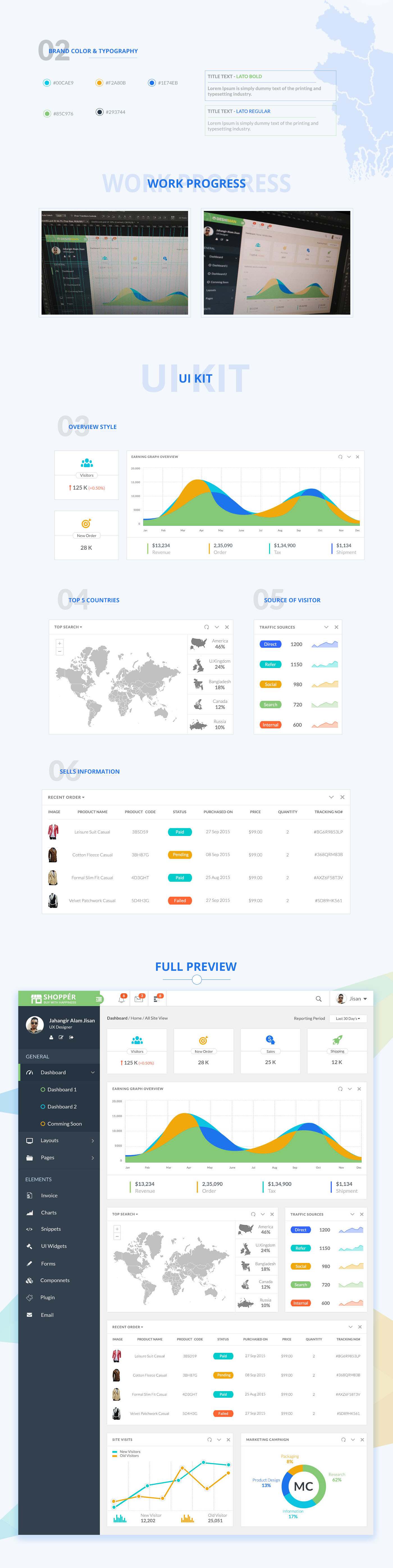 Ecommerce dashboard UI ux interactiondesign app Shopping flatdesign freebie psd