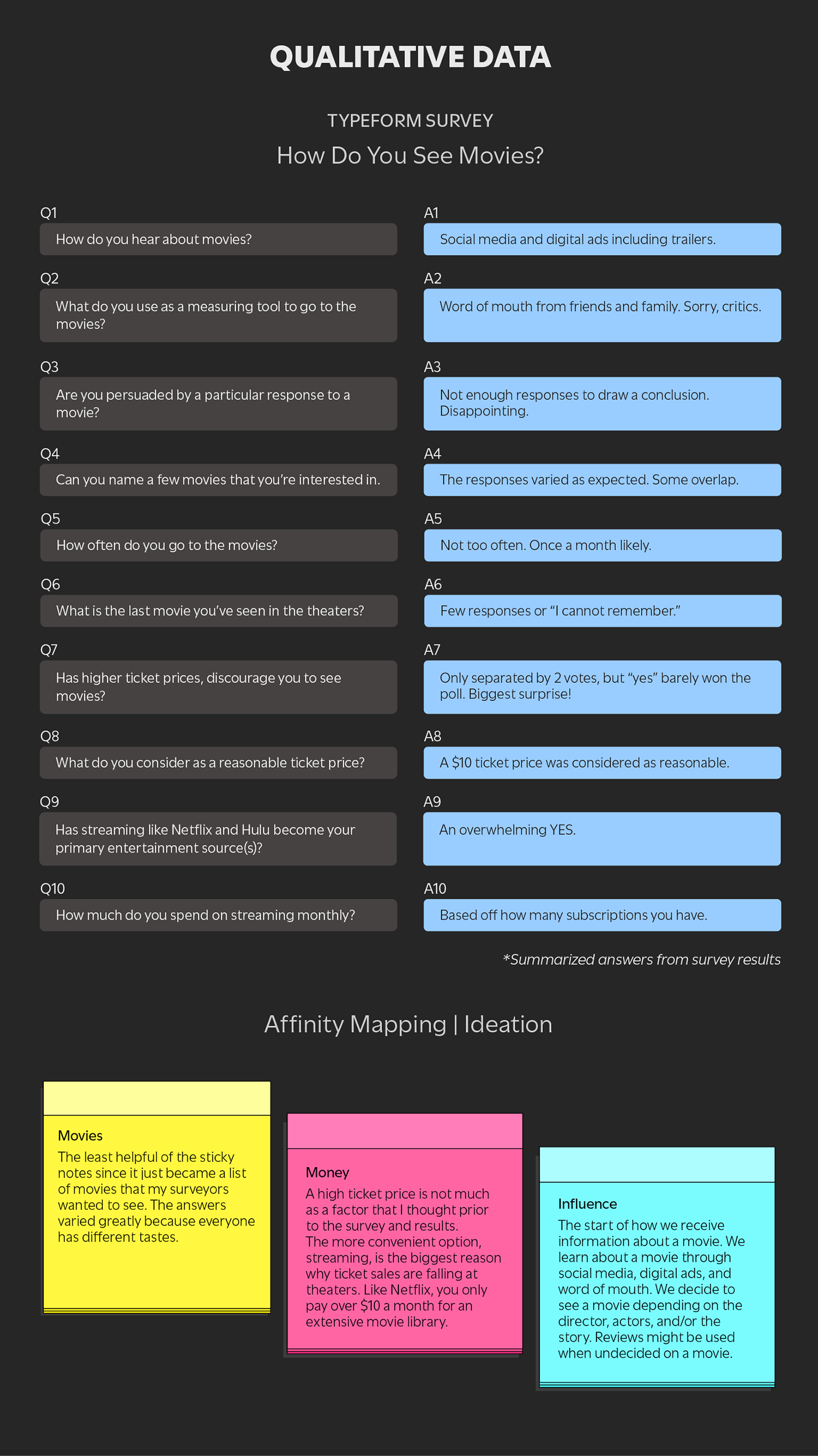 Case Study UI ux crisis movie research wireframe branding  ideation app