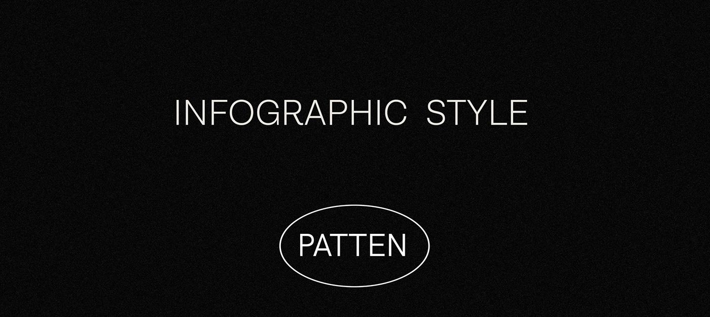 digital editorial infographic magazine