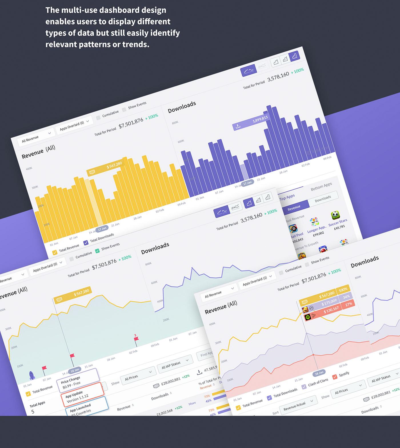 Data app revenue chart graph dataviz reflection dashboard UI ux