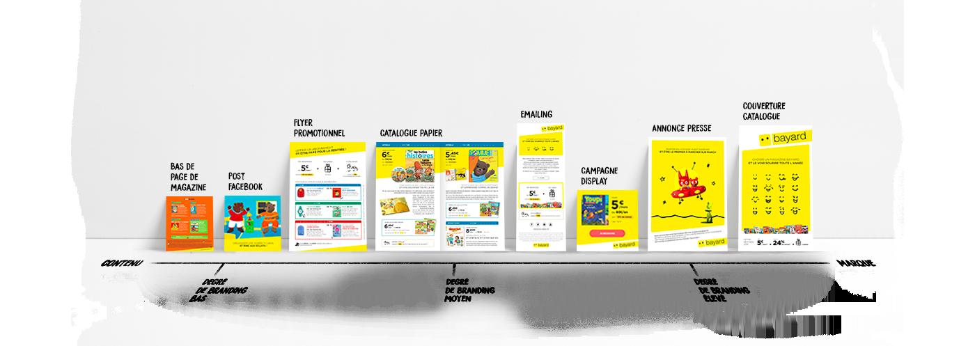 brand book identité visuelle Stratégie Créative branding  tone of voice ILLUSTRATION  Jeunesse
