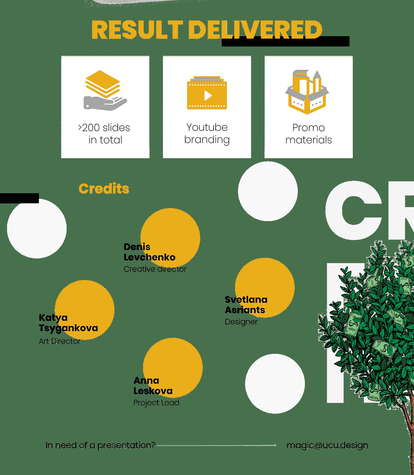 Chris Guillebeau,money tree,pitch deck,presentation