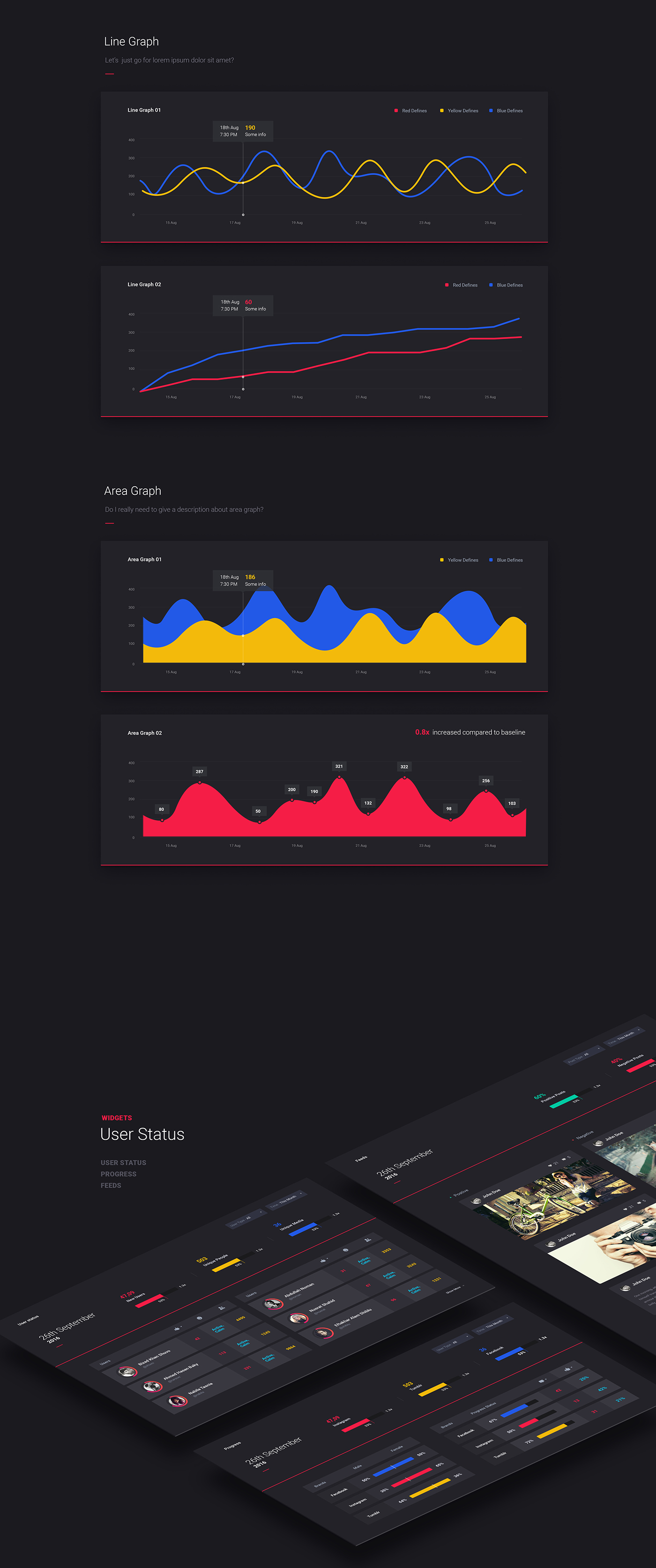 UI kit user Interface statistics info dashboard admin carsive widgets
