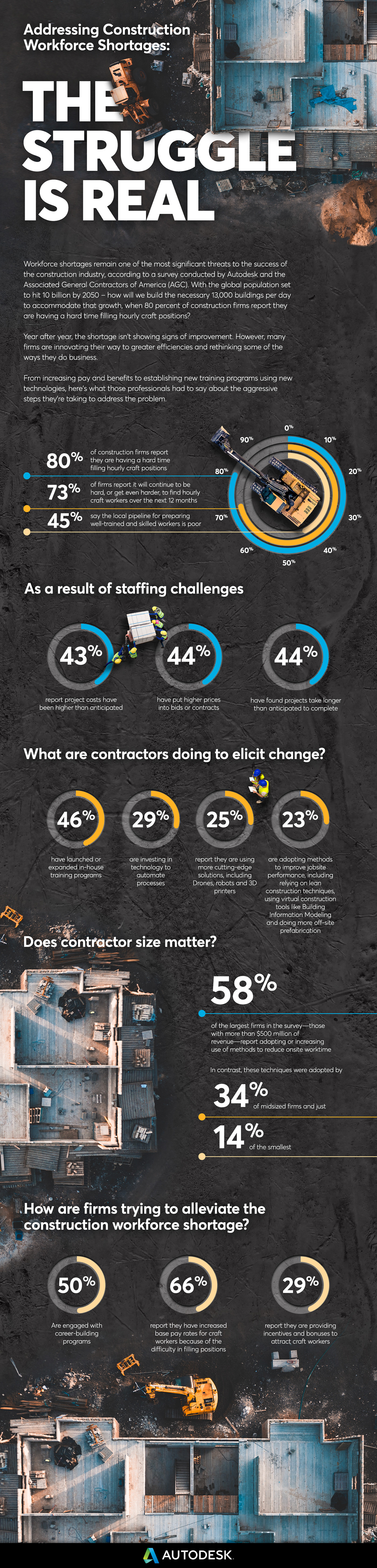 construction infographic stock