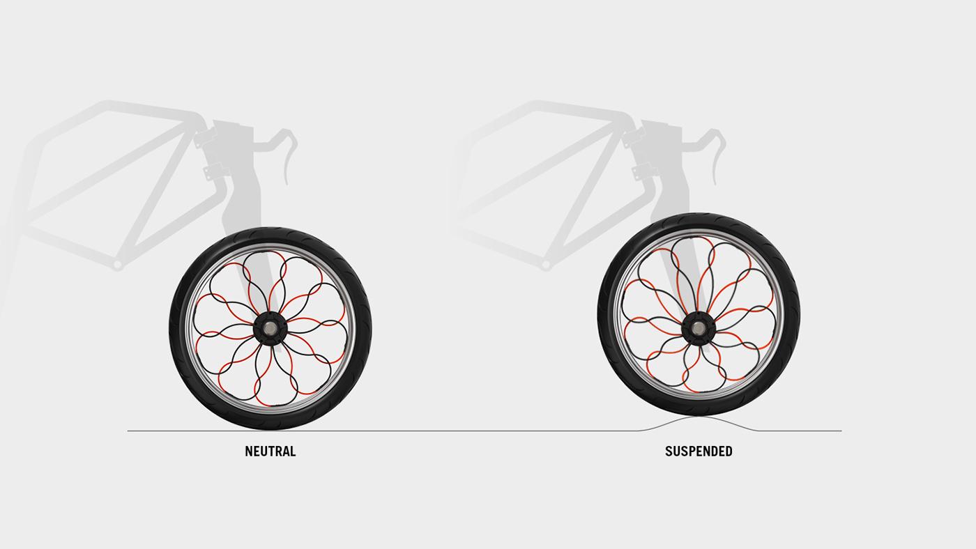 KTM electric motorcycle bachelor thesis concept design motorbike E-Bike Urban transportation innovation future automotive