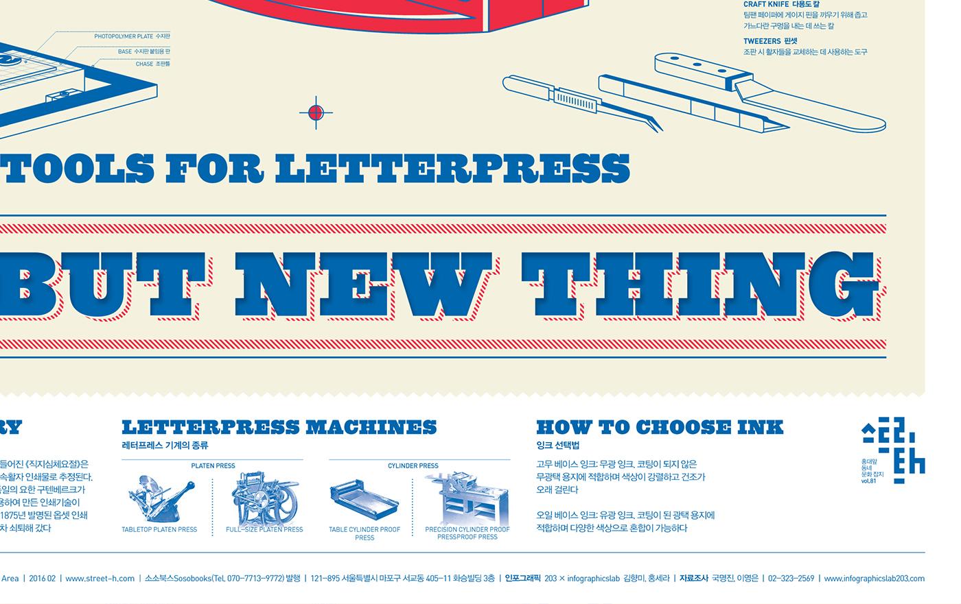 #Poster #Design #graphic design #infographic #infographics #data visualization #editorialdesign #book #letterpress #203x