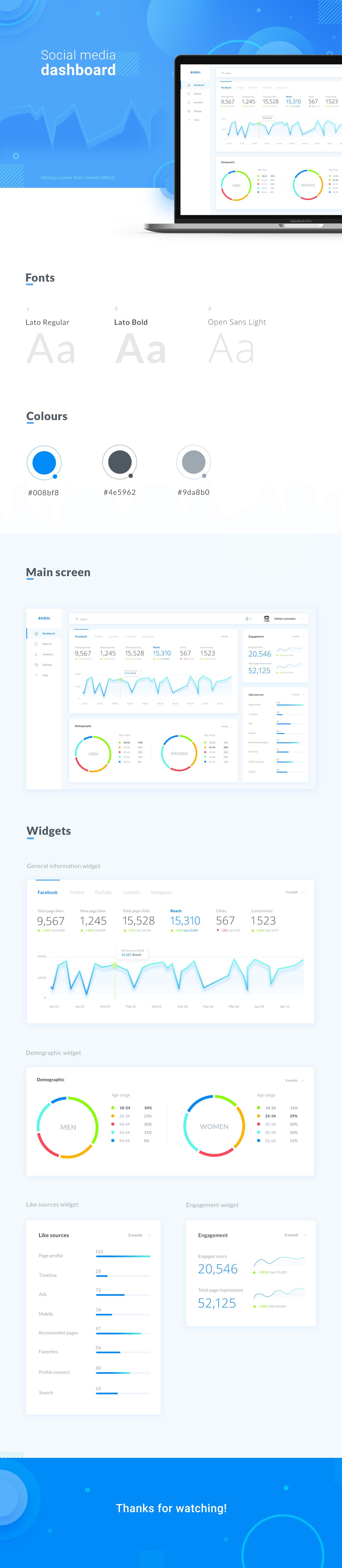 dashboard Webdesign UI ui design Web concept photoshop social media