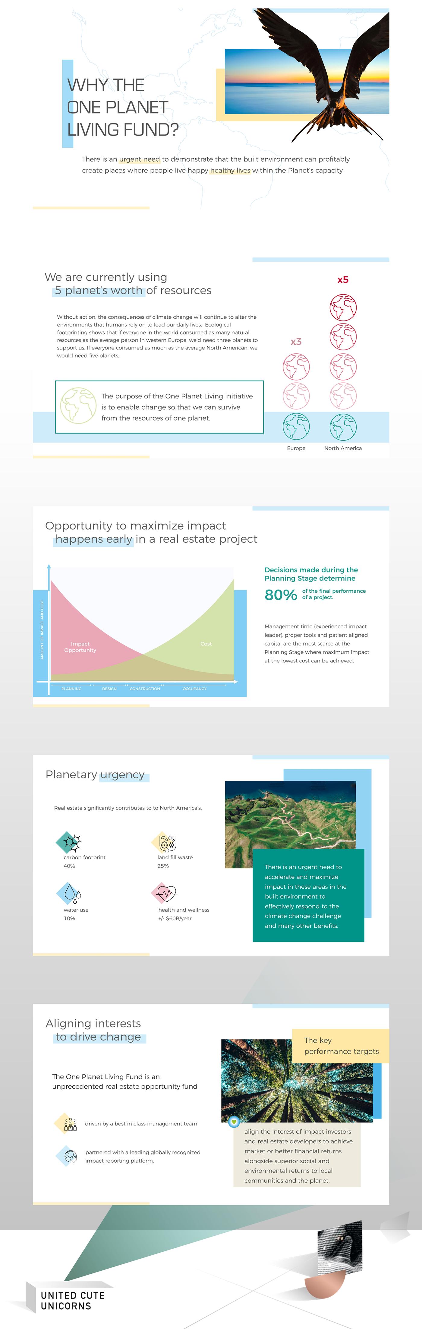 PPT key Powerpoint Keynote presentation pitch deck