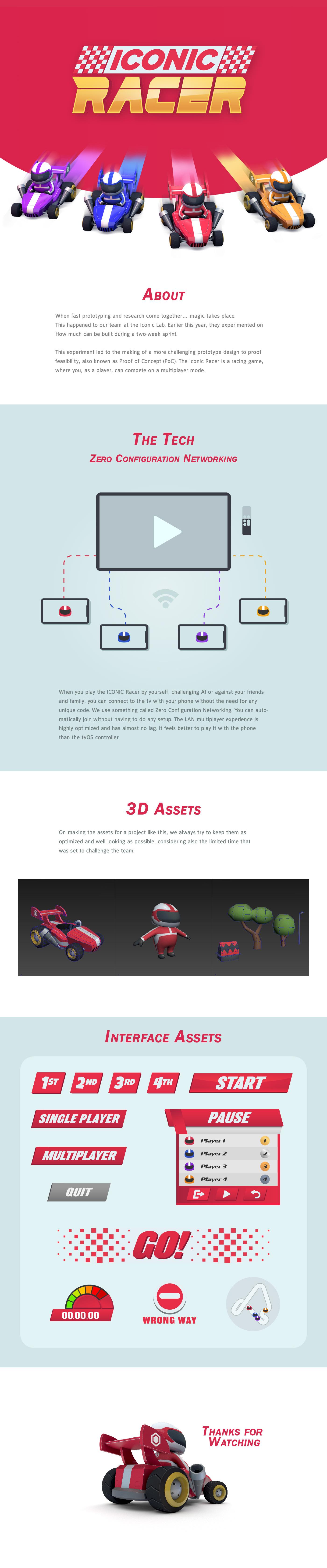 brand design game interactive racer TVOS