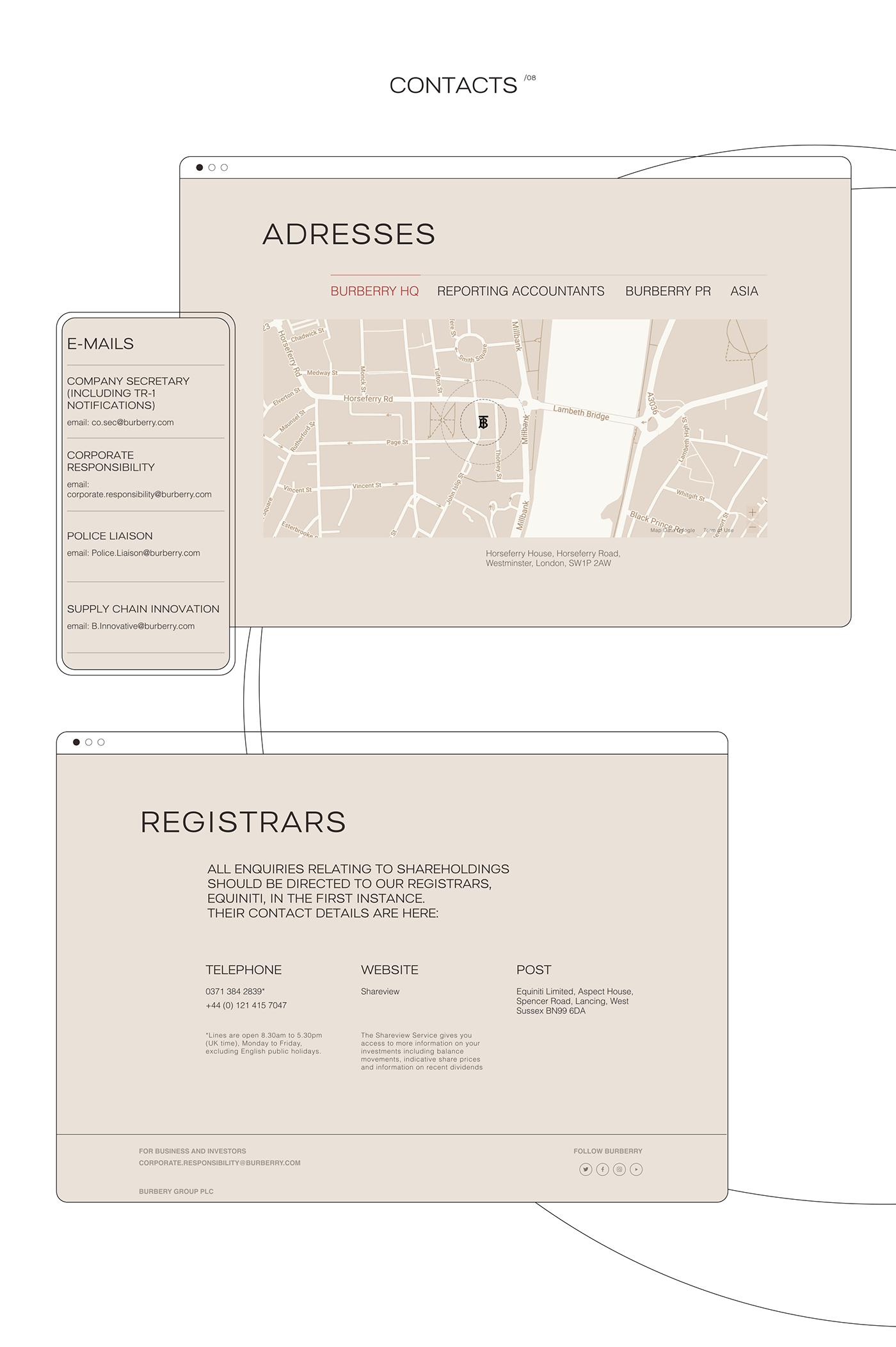 e-commerce Fashion  redesign UI UI/UX UI/UX Design ux Web Design
