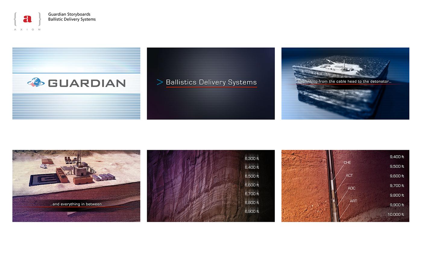 Guardian Technologies,ballistics