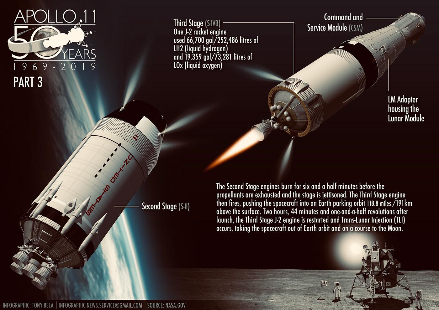 moon landing 2019 funny saiditnet - HD1400×990