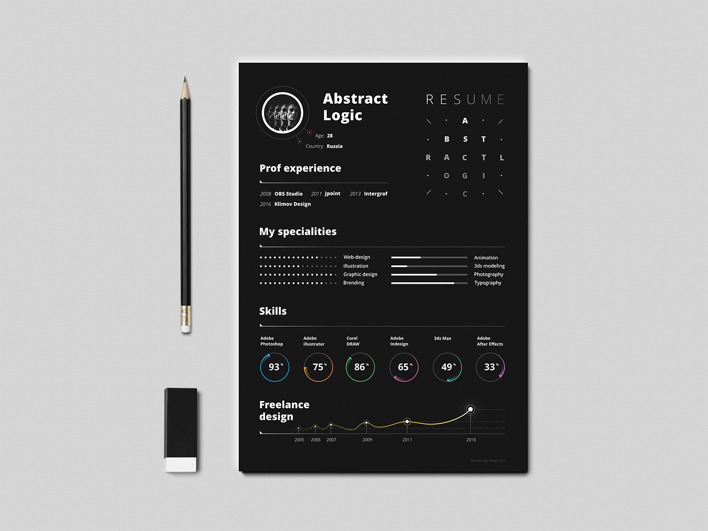 free resume template cv on behance