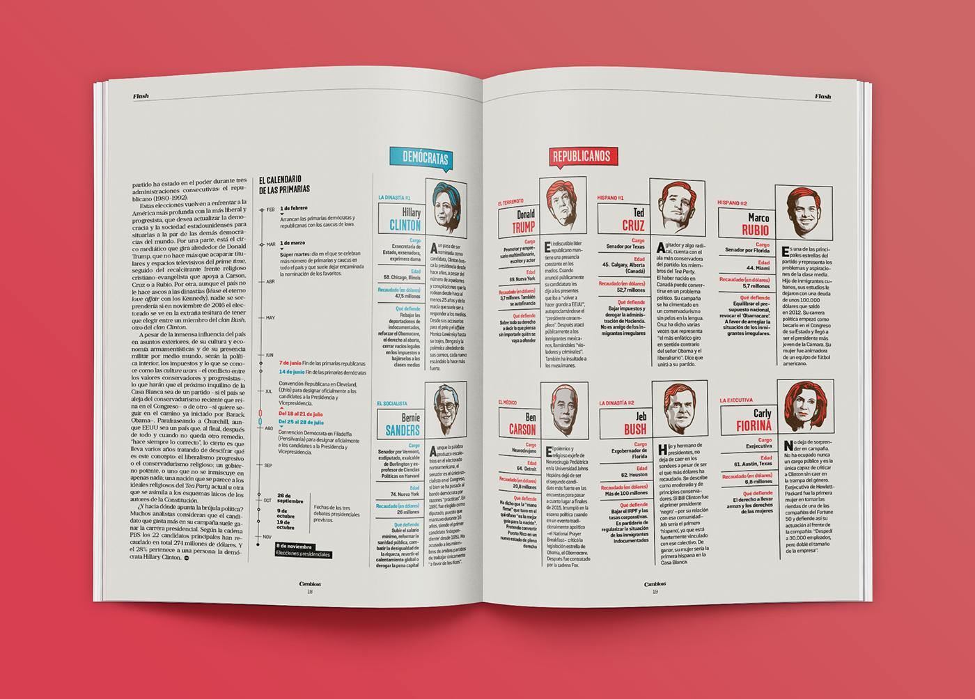 spain politics Cambio16 infographic españa congreso parlamento pop
