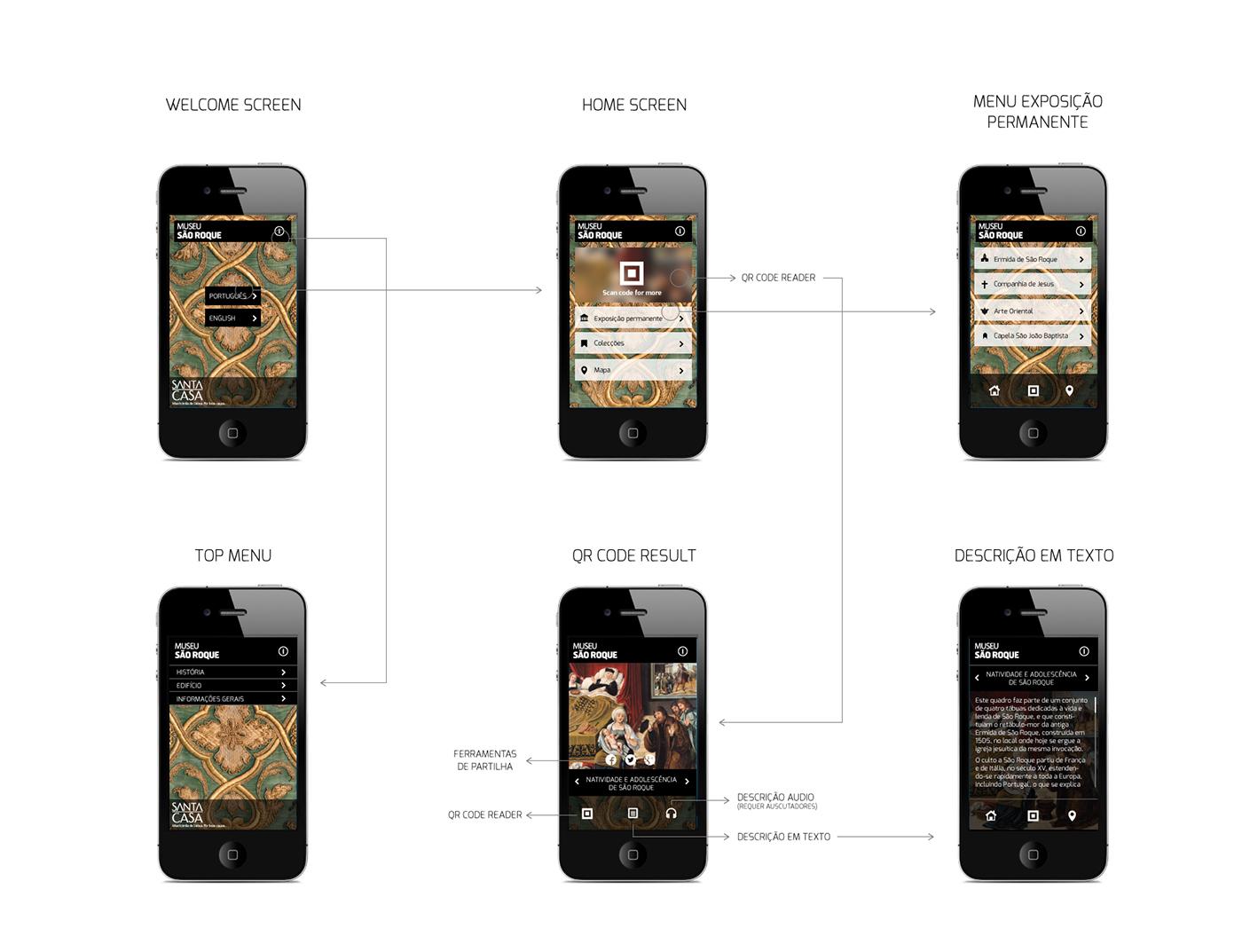 Design de Aplicação