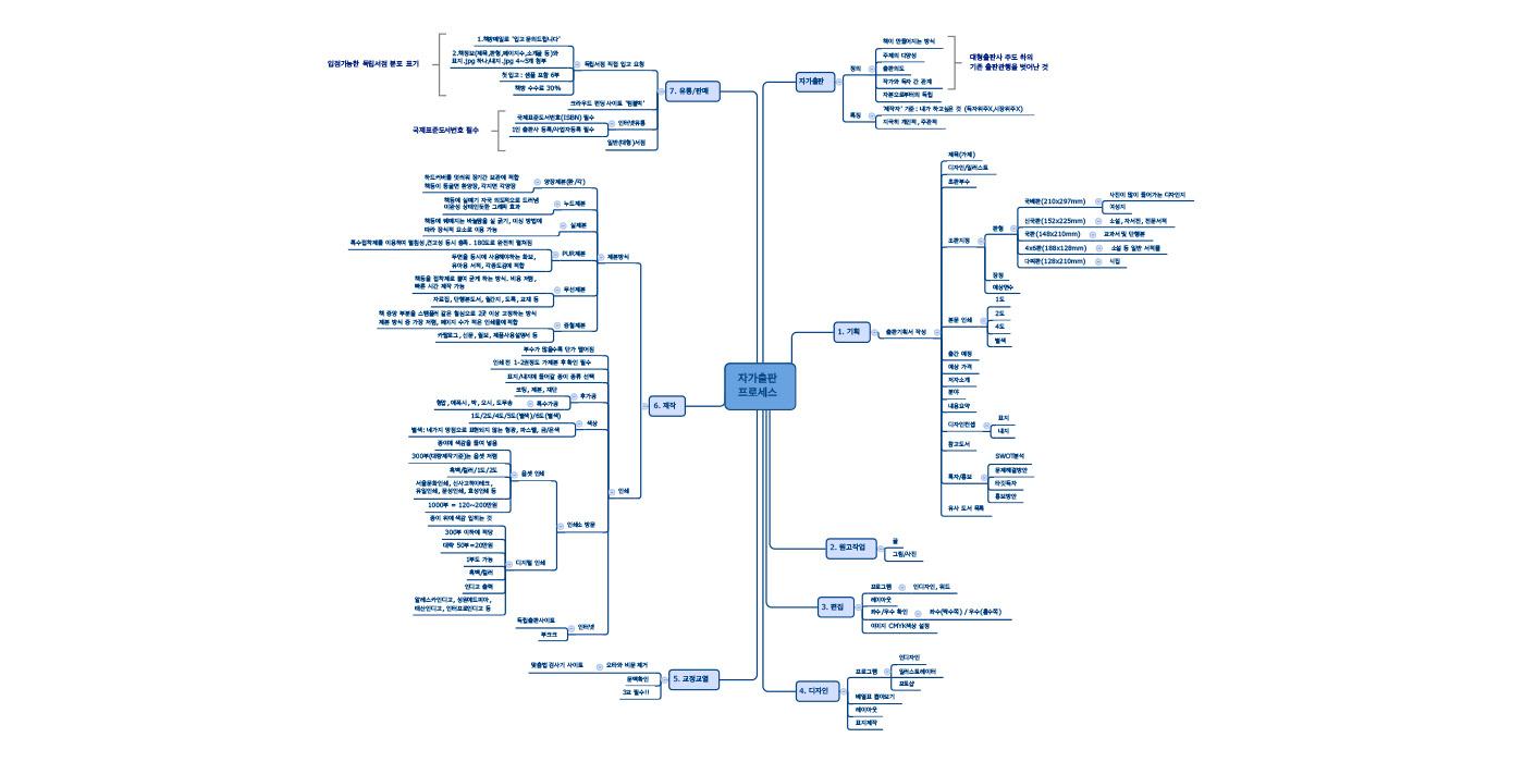 poster design graphic design  infographic infographics data visualization editorialdesign publishing   streeth 203X