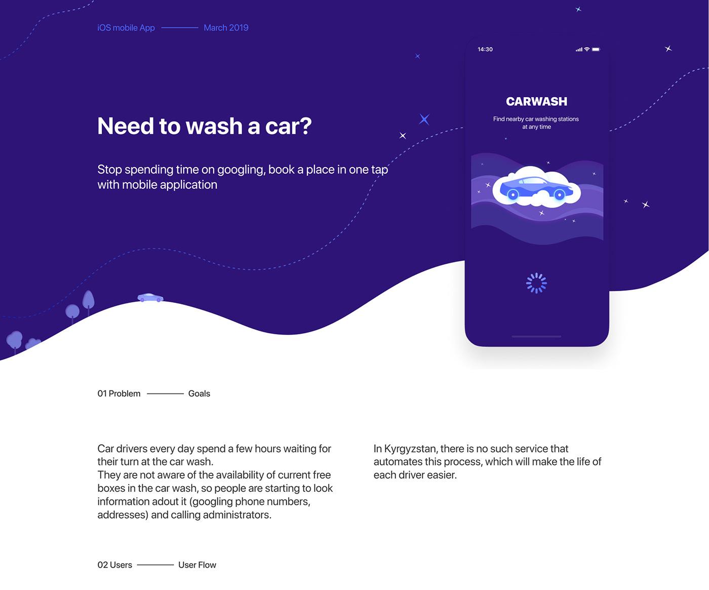 UI ux UI/UX Mobile app ios Carwash app Figma ai RADFLIP